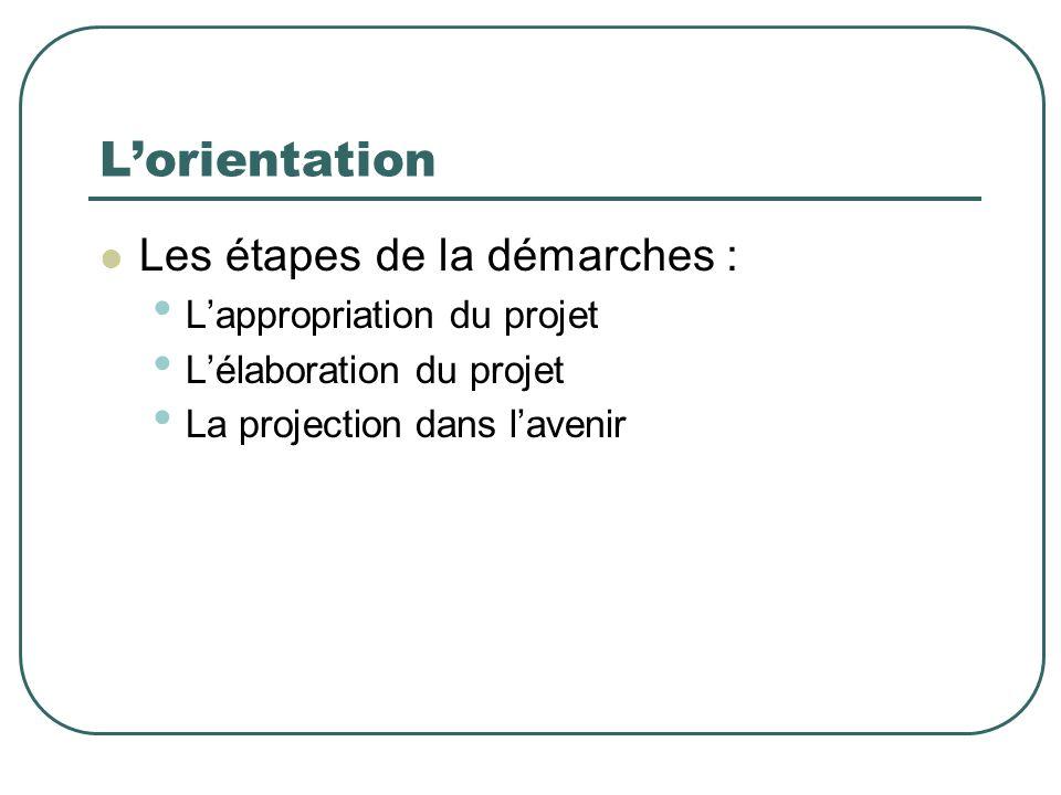 Lorientation Les étapes de la démarches : Lappropriation du projet Lélaboration du projet La projection dans lavenir