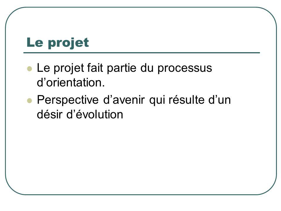 Le projet Le projet fait partie du processus dorientation. Perspective davenir qui résulte dun désir dévolution