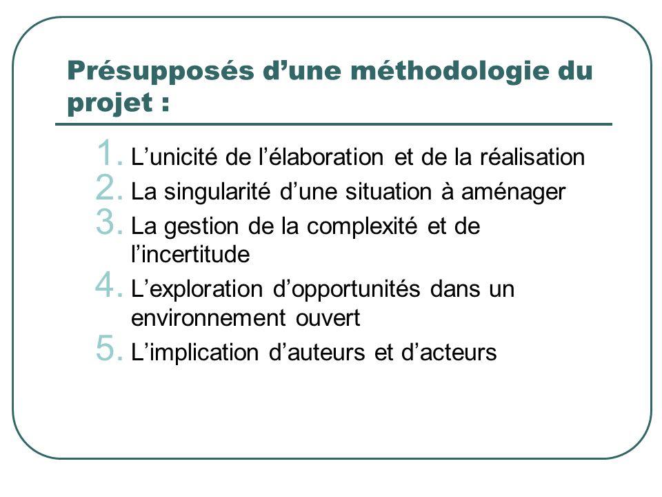 Présupposés dune méthodologie du projet : 1. Lunicité de lélaboration et de la réalisation 2. La singularité dune situation à aménager 3. La gestion d