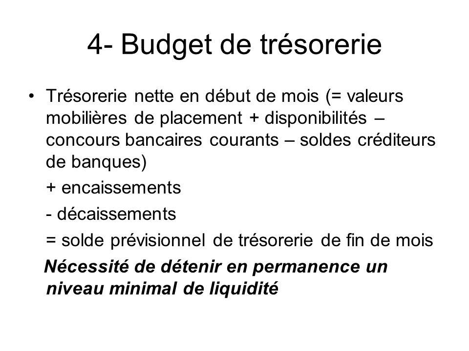 4- Budget de trésorerie Trésorerie nette en début de mois (= valeurs mobilières de placement + disponibilités – concours bancaires courants – soldes c