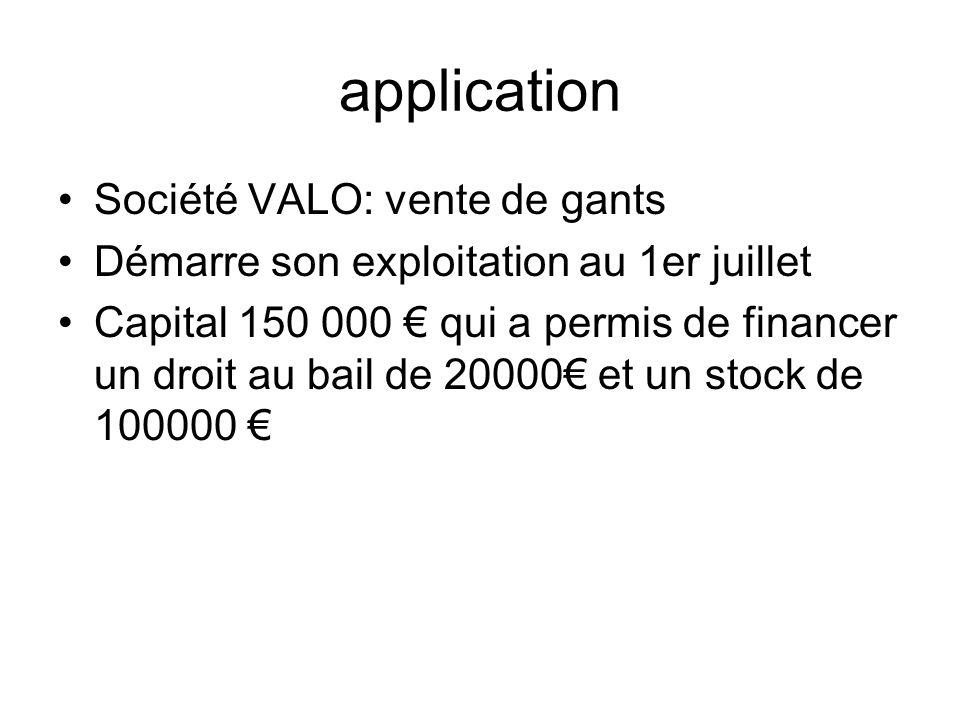 application Société VALO: vente de gants Démarre son exploitation au 1er juillet Capital 150 000 qui a permis de financer un droit au bail de 20000 et