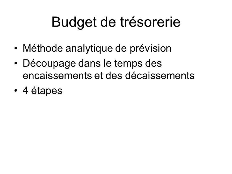 Budget de trésorerie Méthode analytique de prévision Découpage dans le temps des encaissements et des décaissements 4 étapes