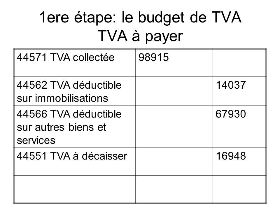 1ere étape: le budget de TVA TVA à payer 44571 TVA collectée98915 44562 TVA déductible sur immobilisations 14037 44566 TVA déductible sur autres biens