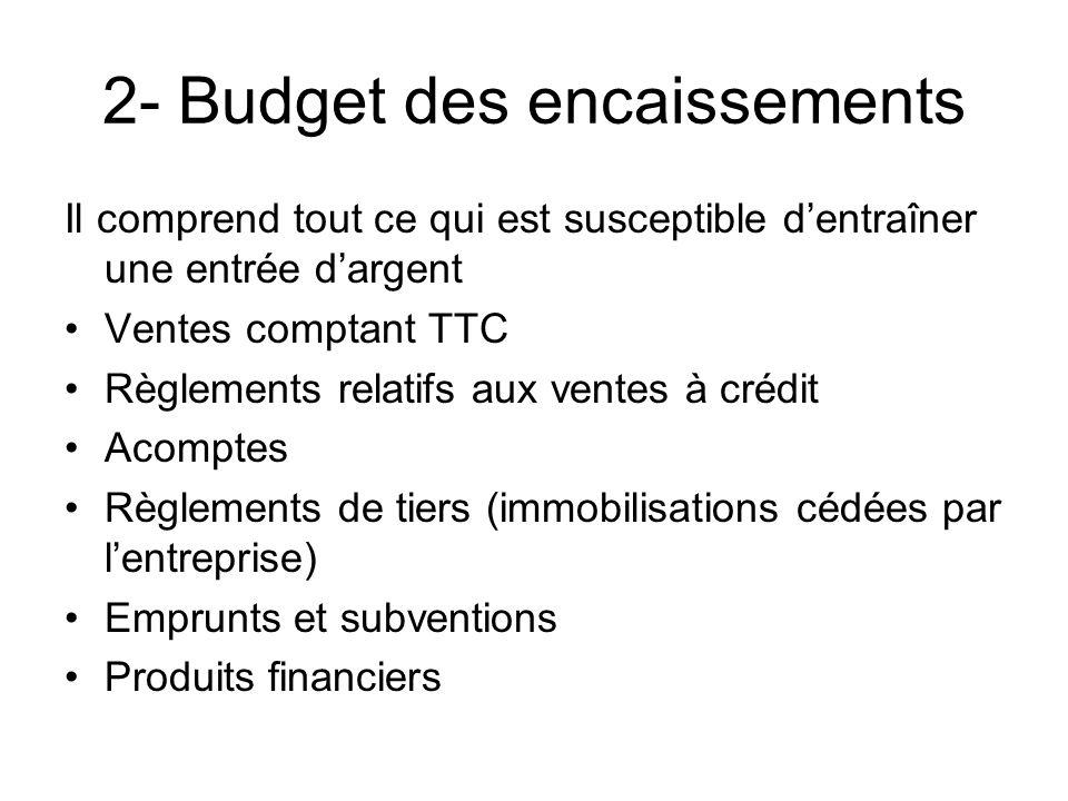 2- Budget des encaissements Il comprend tout ce qui est susceptible dentraîner une entrée dargent Ventes comptant TTC Règlements relatifs aux ventes à