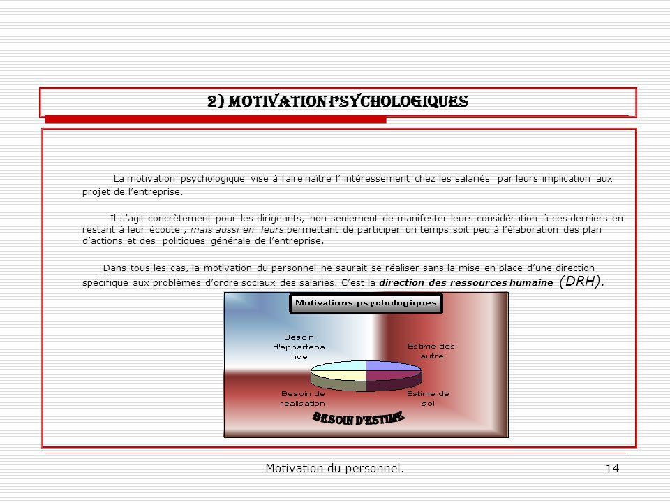 Motivation du personnel.14 La motivation psychologique vise à faire naître l intéressement chez les salariés par leurs implication aux projet de lentr