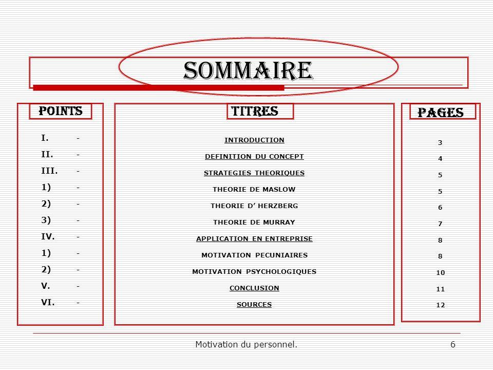 Motivation du personnel.6 SOMMAIRE POINTS I. - II. - III. - 1) - 2) - 3) - IV. - 1) - 2) - V. - VI. - TITRES INTRODUCTION DEFINITION DU CONCEPT STRATE