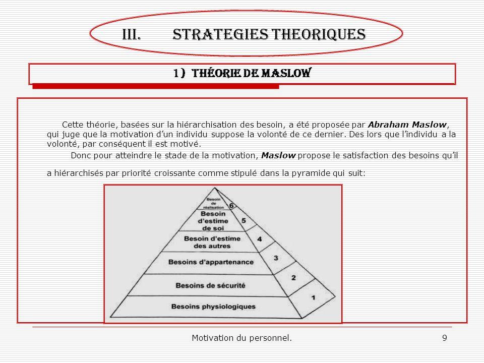 Motivation du personnel.9 III.STRATEGIES THEORIQUES Cette théorie, basées sur la hiérarchisation des besoin, a été proposée par Abraham Maslow, qui ju