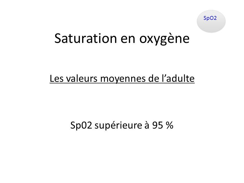Principe de mesure Calcule le pourcentage d hémoglobine oxygénée contenue dans le sang artériel émet de la lumière rouge et infrarouge au niveau du site du capteur ATTENTION: fiabilité restreinte si les règles d utilisation ne sont pas respectées SpO2