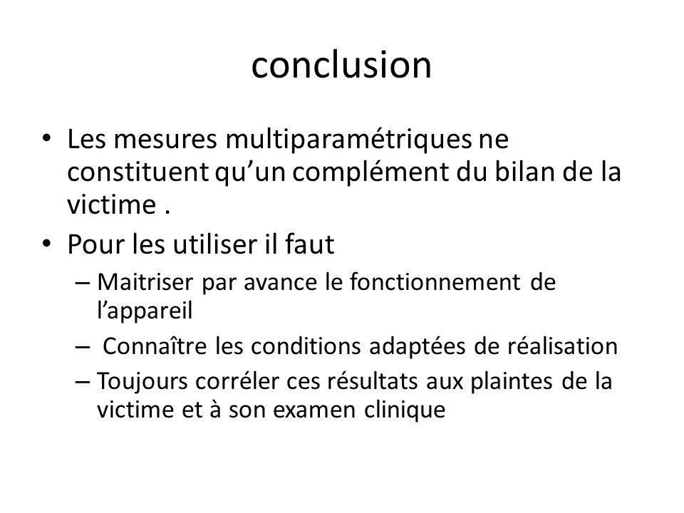 Conditions de réalisation Doigt propre et sec Appareil et bandelettes réactives controlés Gly