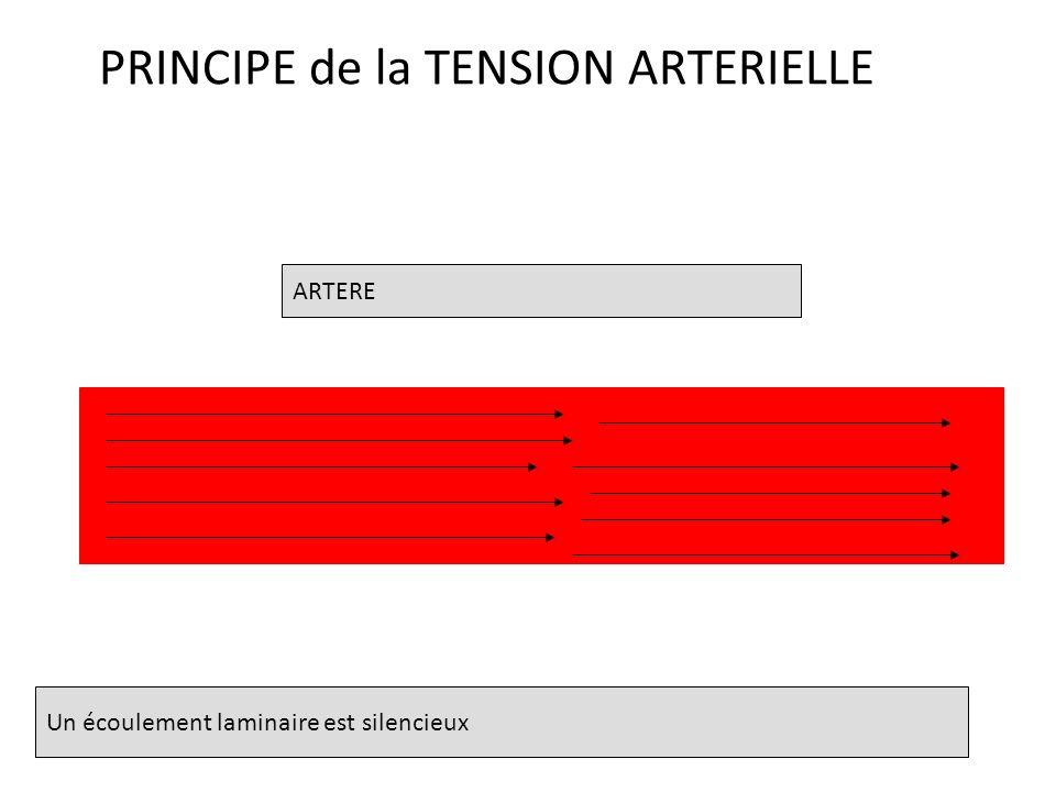 La pression artérielle Les valeurs moyennes de ladulte Tension systolique: 120-140 mm dHg Tension diastolique: 80-90 mm dHg T.A