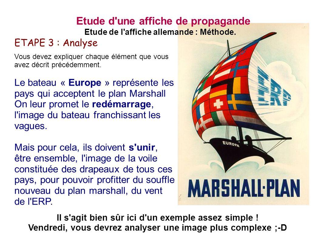 Etude d'une affiche de propagande Etude de l'affiche allemande : Méthode. ETAPE 3 : Analyse Vous devez expliquer chaque élément que vous avez décrit p