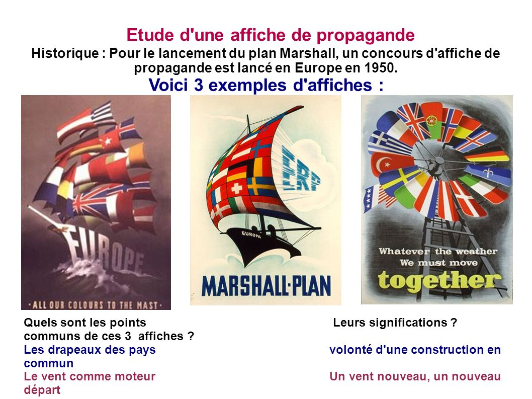 ERP Marshall-Plan HICOG (High Commission of Germany) Bundesrepublik Deutschland, 1950 Etude d une affiche de propagande Etude de l affiche allemande : Méthode.