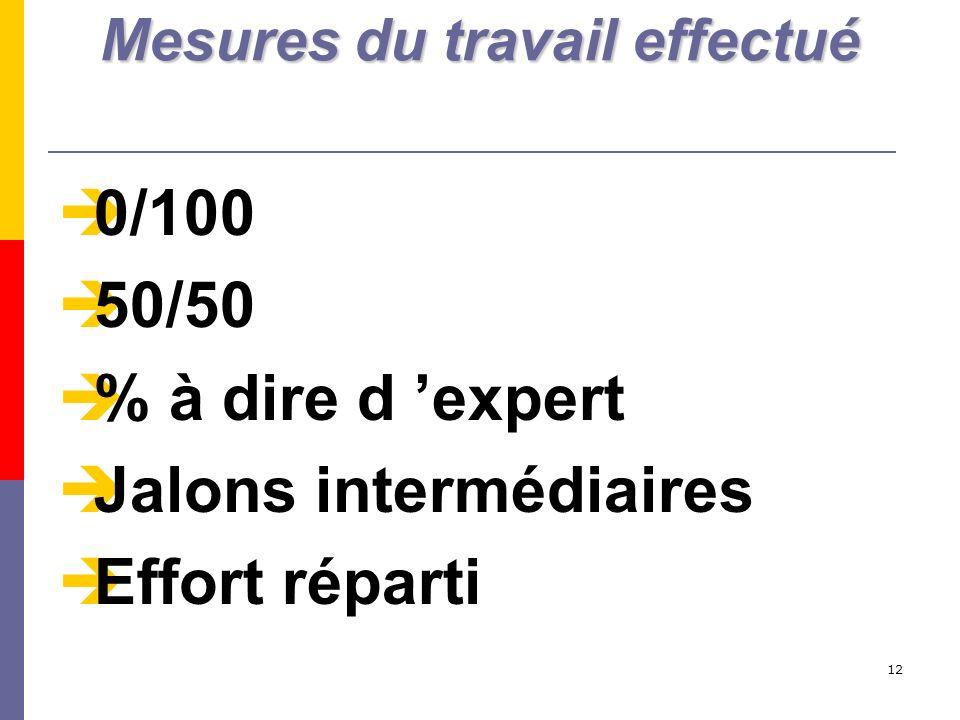 12 Mesures du travail effectué 0/100 50/50 % à dire d expert Jalons intermédiaires Effort réparti