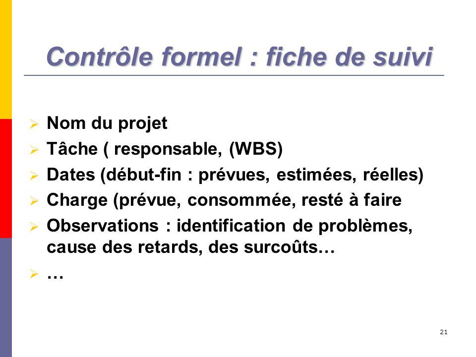 21 Contrôle formel : fiche de suivi Nom du projet Tâche ( responsable, (WBS) Dates (début-fin : prévues, estimées, réelles) Charge (prévue, consommée,
