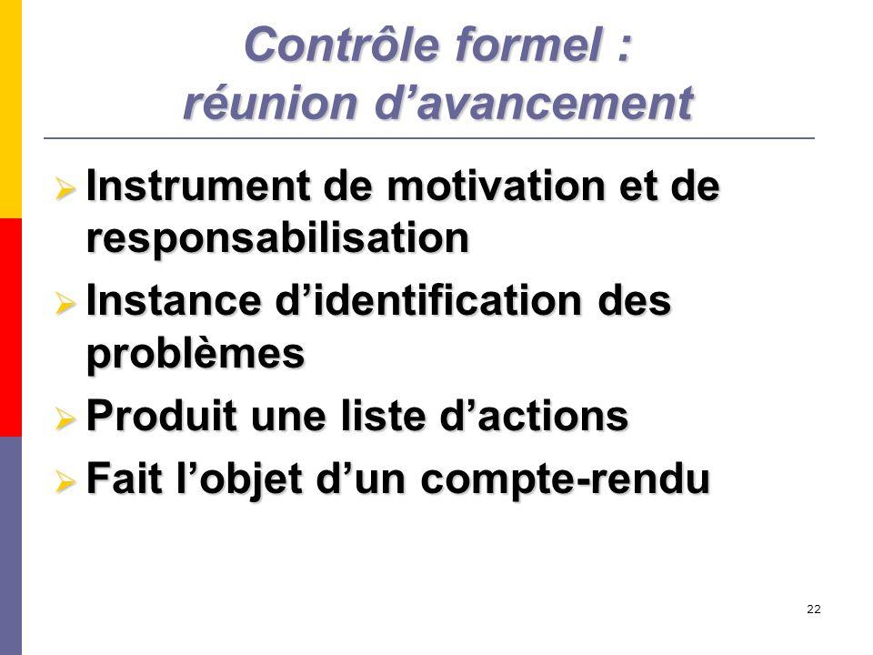 22 Contrôle formel : réunion davancement Instrument de motivation et de responsabilisation Instrument de motivation et de responsabilisation Instance