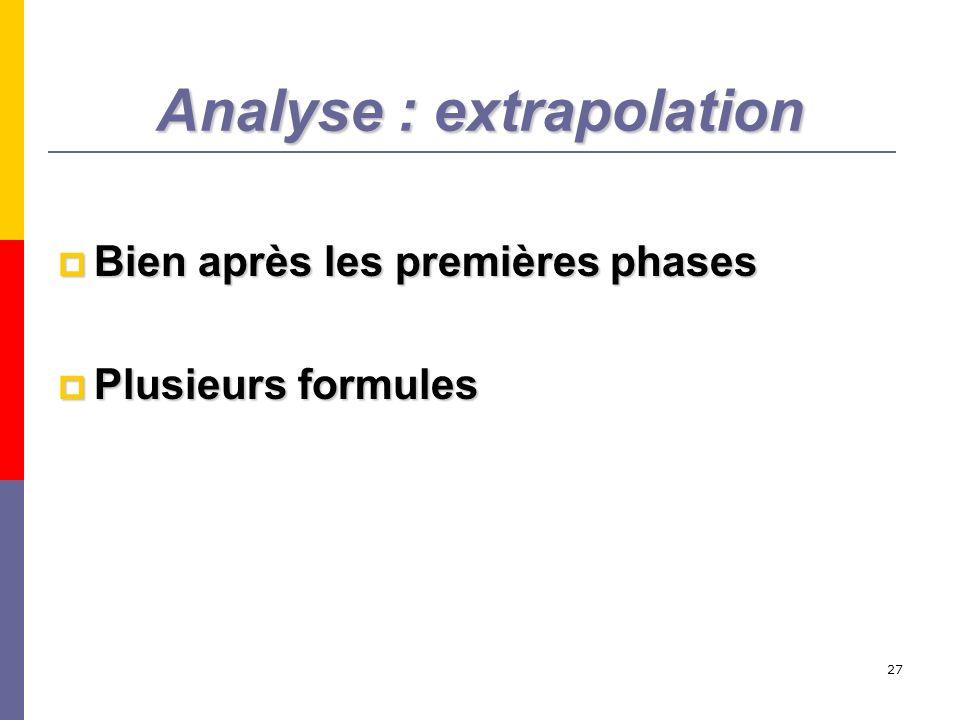 27 Analyse : extrapolation Bien après les premières phases Bien après les premières phases Plusieurs formules Plusieurs formules