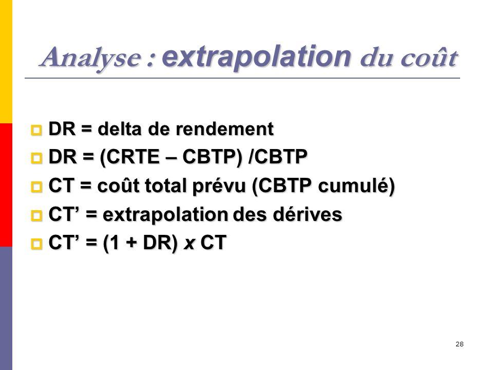28 Analyse : extrapolation du coût DR = delta de rendement DR = delta de rendement DR = (CRTE – CBTP) /CBTP DR = (CRTE – CBTP) /CBTP CT = coût total p