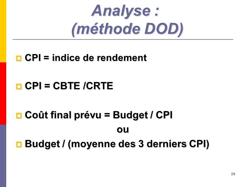 29 Analyse : (méthode DOD) CPI = indice de rendement CPI = indice de rendement CPI = CBTE /CRTE CPI = CBTE /CRTE Coût final prévu = Budget / CPI Coût