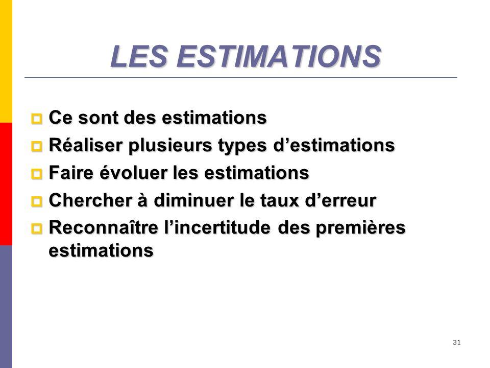 31 LES ESTIMATIONS Ce sont des estimations Ce sont des estimations Réaliser plusieurs types destimations Réaliser plusieurs types destimations Faire é