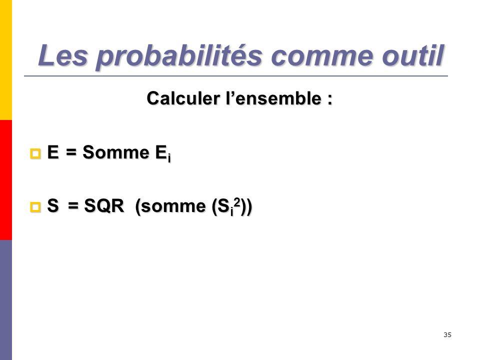 35 Les probabilités comme outil Calculer lensemble : E = Somme E i E = Somme E i S = SQR (somme (S i 2 )) S = SQR (somme (S i 2 ))