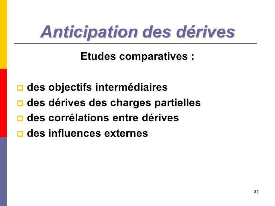 37 Anticipation des dérives Etudes comparatives : des objectifs intermédiaires des dérives des charges partielles des corrélations entre dérives des i