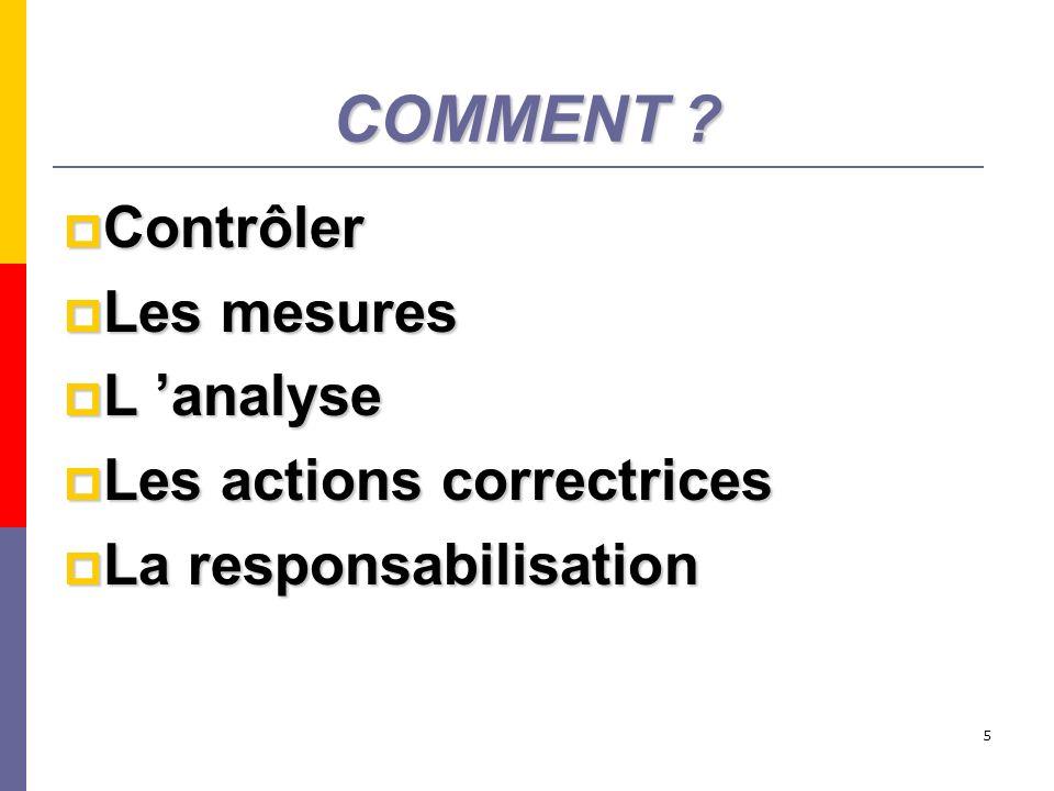 5 COMMENT? COMMENT ? Contrôler Contrôler Les mesures Les mesures L analyse L analyse Les actions correctrices Les actions correctrices La responsabili