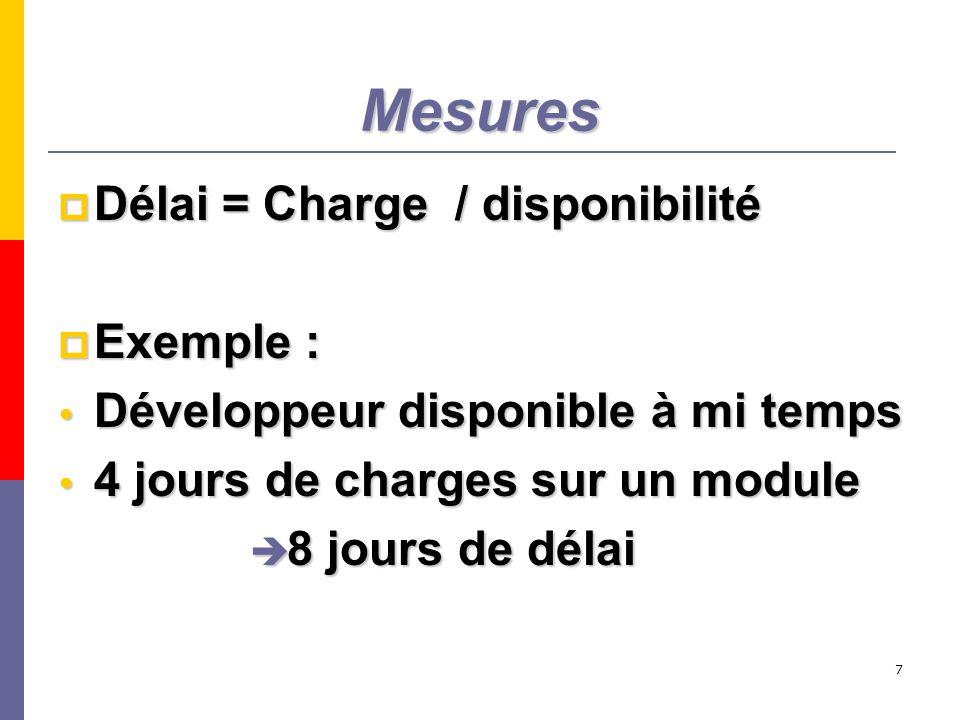 7 Mesures Délai = Charge / disponibilité Délai = Charge / disponibilité Exemple : Exemple : Développeur disponible à mi temps Développeur disponible à