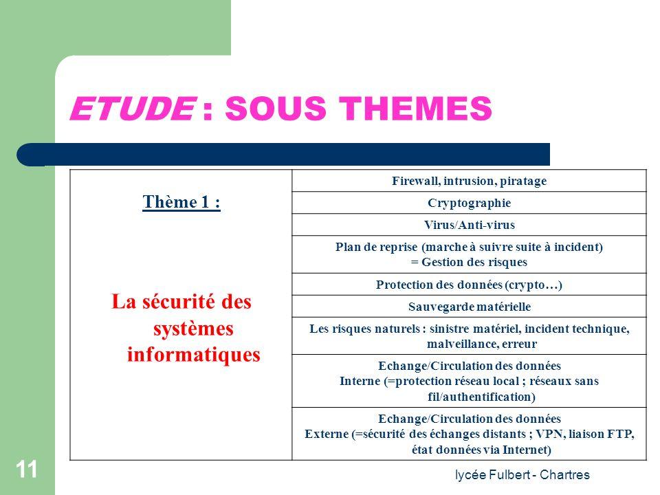 lycée Fulbert - Chartres 11 ETUDE : SOUS THEMES Thème 1 : La sécurité des systèmes informatiques Firewall, intrusion, piratage Cryptographie Virus/Ant
