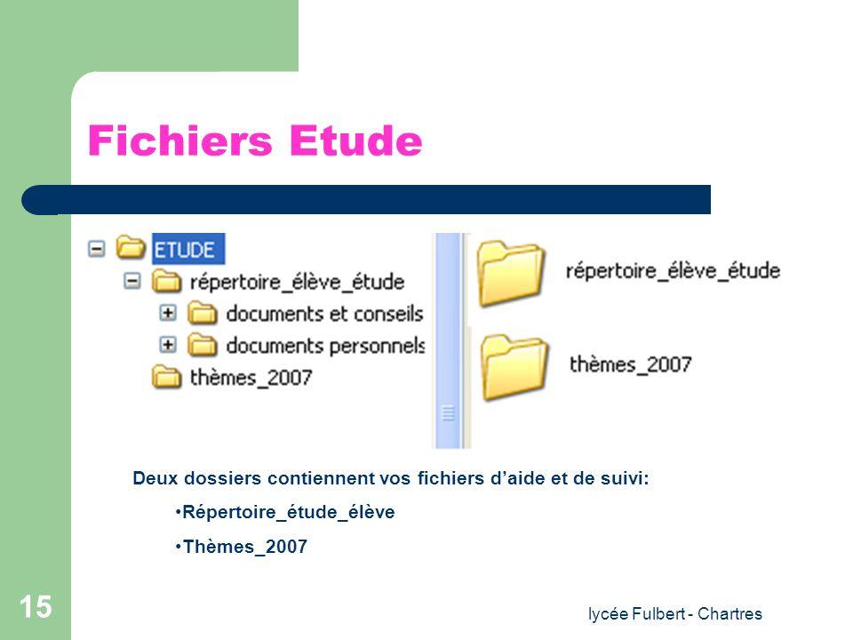 lycée Fulbert - Chartres 15 Fichiers Etude Deux dossiers contiennent vos fichiers daide et de suivi: Répertoire_étude_élève Thèmes_2007