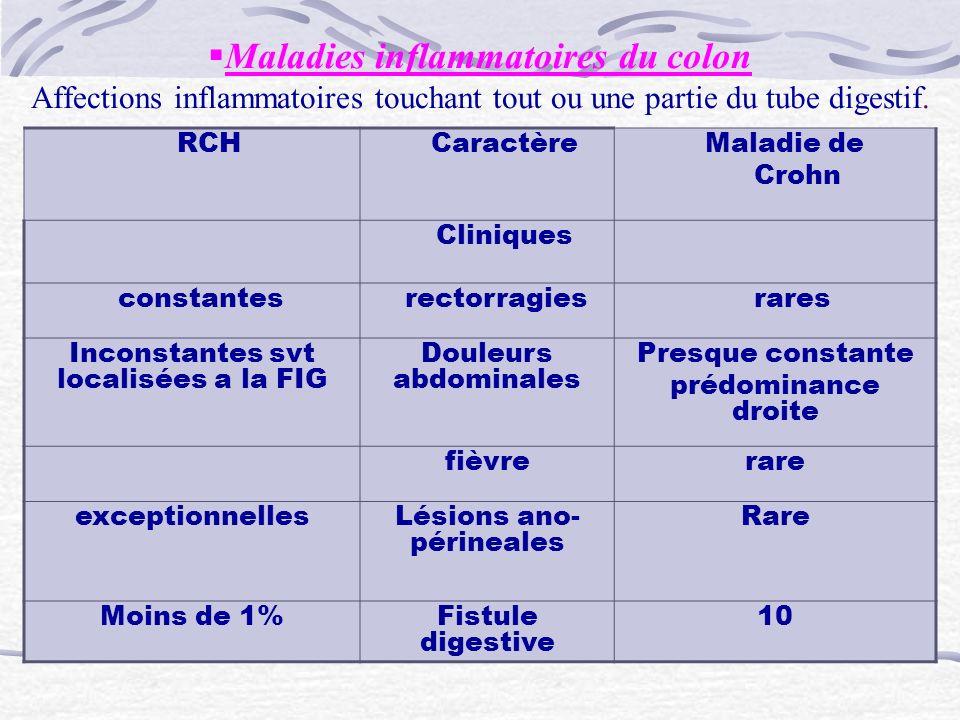 Maladies inflammatoires du colon Affections inflammatoires touchant tout ou une partie du tube digestif. RCH Caractère Maladie de Crohn Cliniques cons