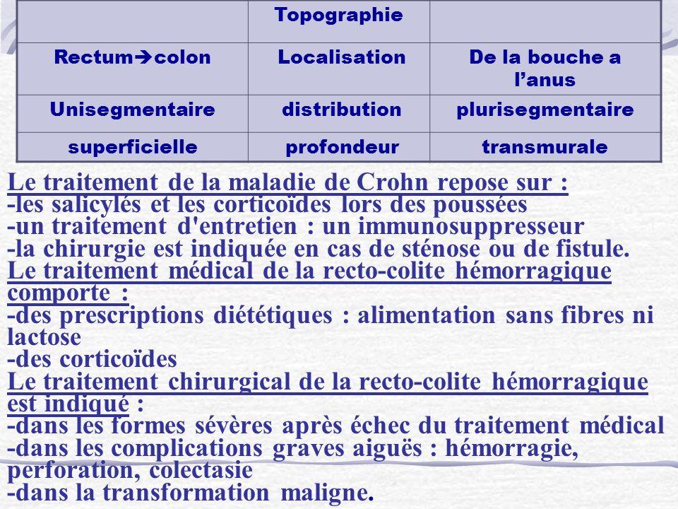 Le traitement de la maladie de Crohn repose sur : -les salicylés et les corticoïdes lors des poussées -un traitement d'entretien : un immunosuppresseu