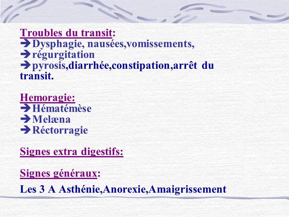 Pancréatite chronique (Alcoolisme:85%) Clinique Douleur:- épigastrique à type de crampes -transfixiante -déclenchée par les repas gras +alcool.