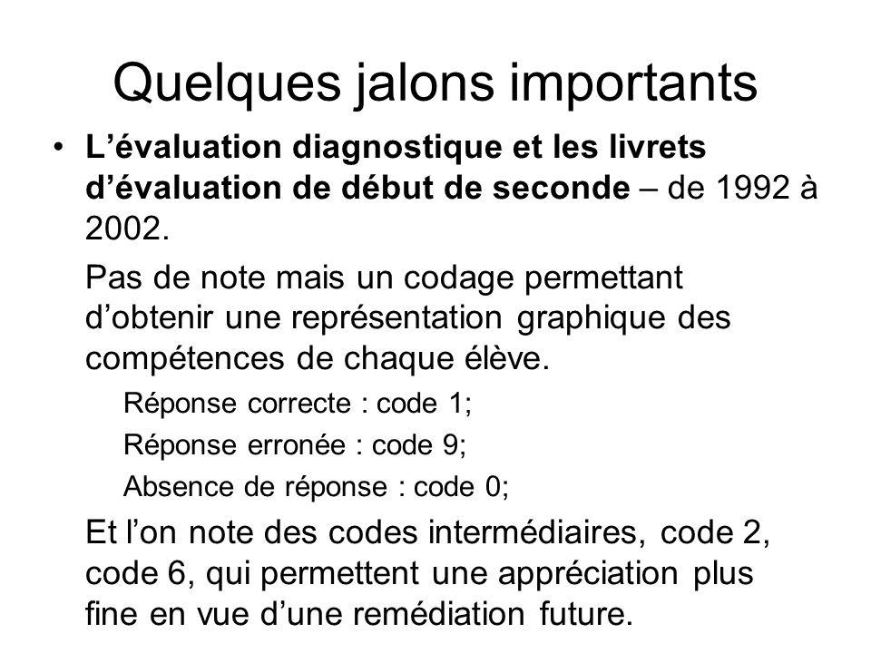 Quelques jalons importants Lévaluation diagnostique et les livrets dévaluation de début de seconde – de 1992 à 2002. Pas de note mais un codage permet