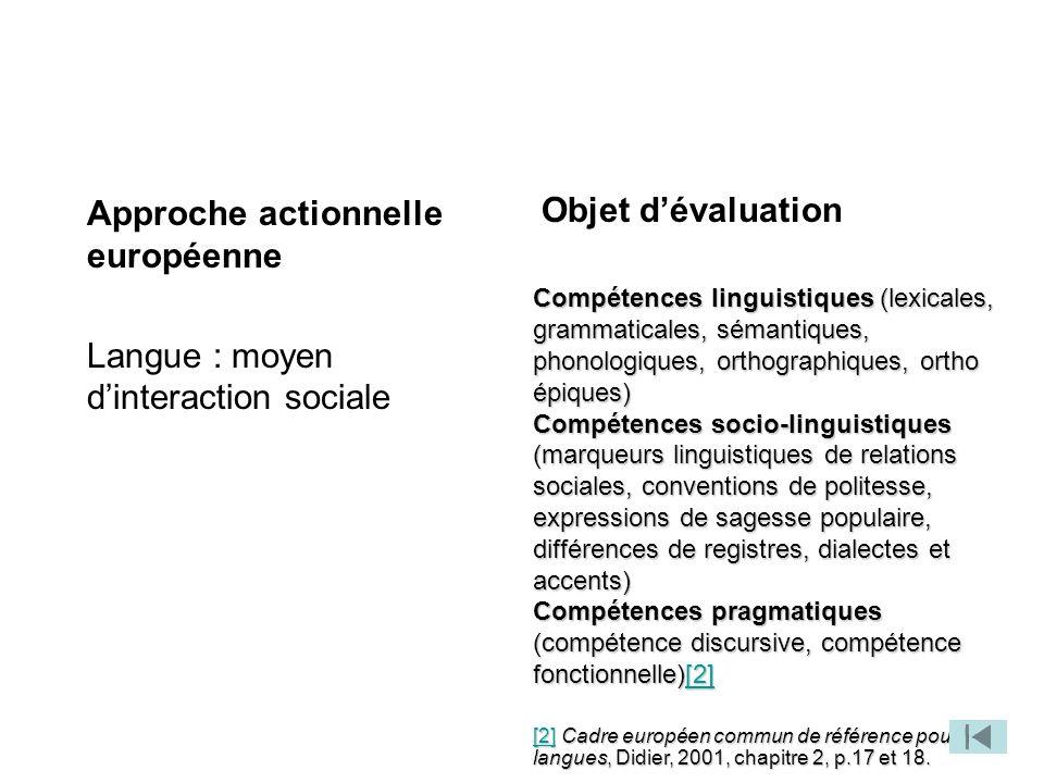 Approche actionnelle européenne Langue : moyen dinteraction sociale Objet dévaluation Compétences linguistiques (lexicales, grammaticales, sémantiques