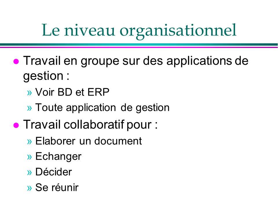 Le niveau organisationnel l Travail en groupe sur des applications de gestion : »Voir BD et ERP »Toute application de gestion l Travail collaboratif pour : »Elaborer un document »Echanger »Décider »Se réunir