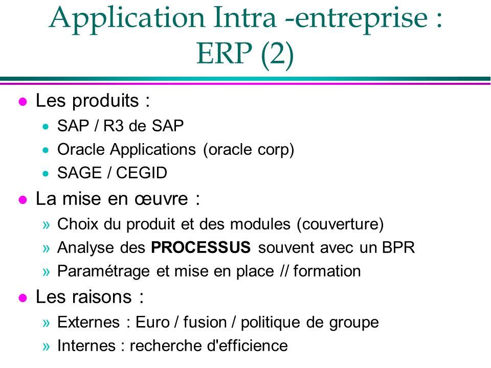 Application Intra -entreprise : ERP (2) l Les produits : SAP / R3 de SAP Oracle Applications (oracle corp) SAGE / CEGID l La mise en œuvre : »Choix du produit et des modules (couverture) »Analyse des PROCESSUS souvent avec un BPR »Paramétrage et mise en place // formation l Les raisons : »Externes : Euro / fusion / politique de groupe »Internes : recherche d efficience