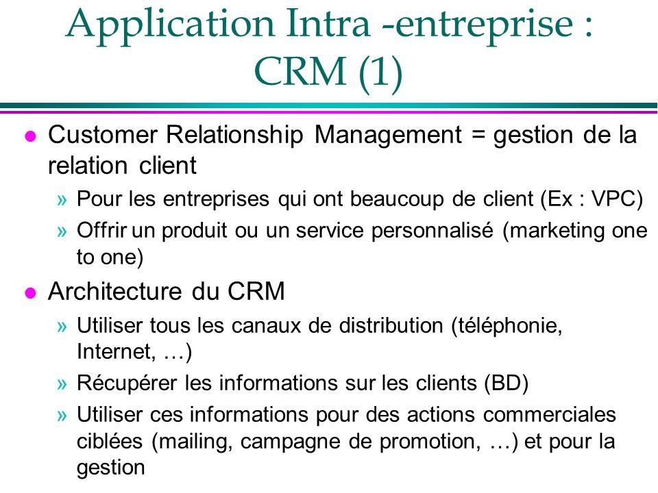 Application Intra -entreprise : CRM (1) l Customer Relationship Management = gestion de la relation client »Pour les entreprises qui ont beaucoup de client (Ex : VPC) »Offrir un produit ou un service personnalisé (marketing one to one) l Architecture du CRM »Utiliser tous les canaux de distribution (téléphonie, Internet, …) »Récupérer les informations sur les clients (BD) »Utiliser ces informations pour des actions commerciales ciblées (mailing, campagne de promotion, …) et pour la gestion