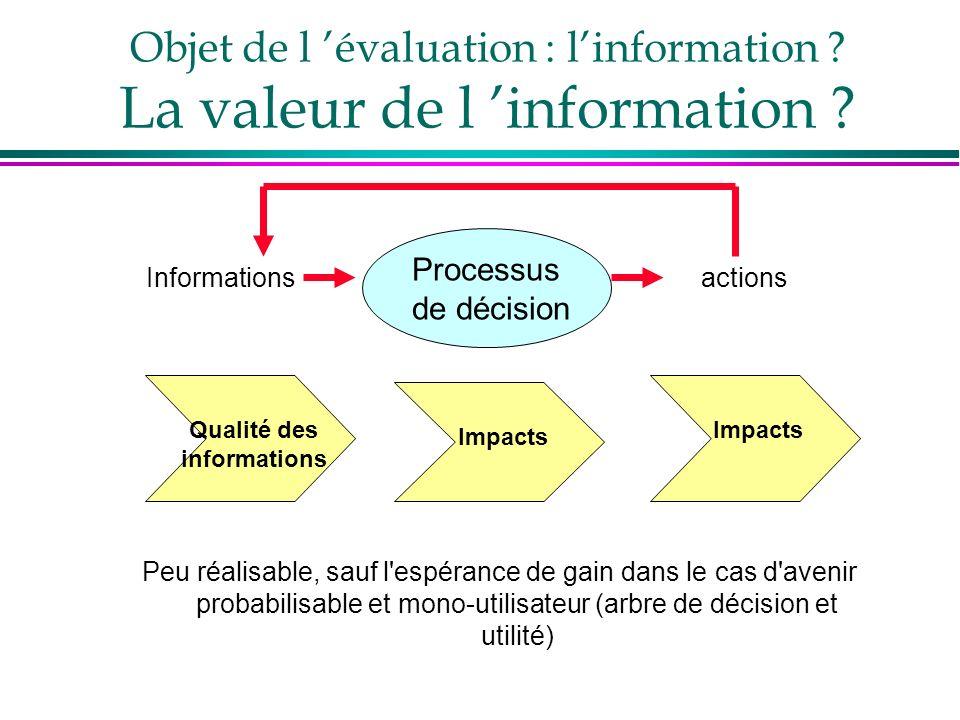 Objet de l évaluation : linformation ? La valeur de l information ? Peu réalisable, sauf l'espérance de gain dans le cas d'avenir probabilisable et mo