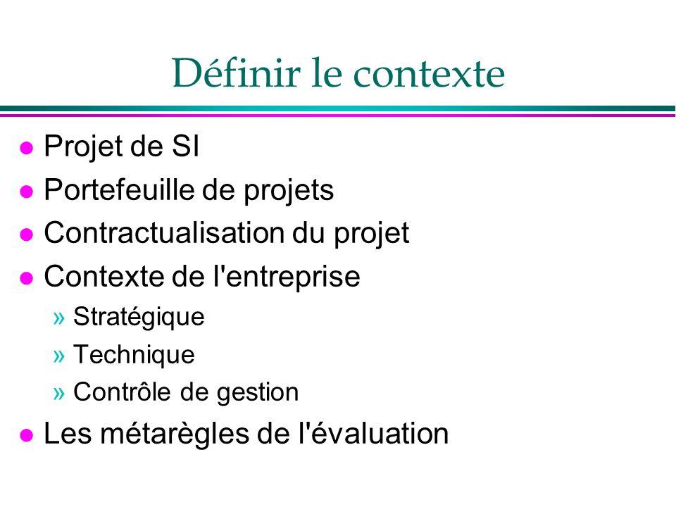 Définir le contexte l Projet de SI l Portefeuille de projets l Contractualisation du projet l Contexte de l'entreprise »Stratégique »Technique »Contrô