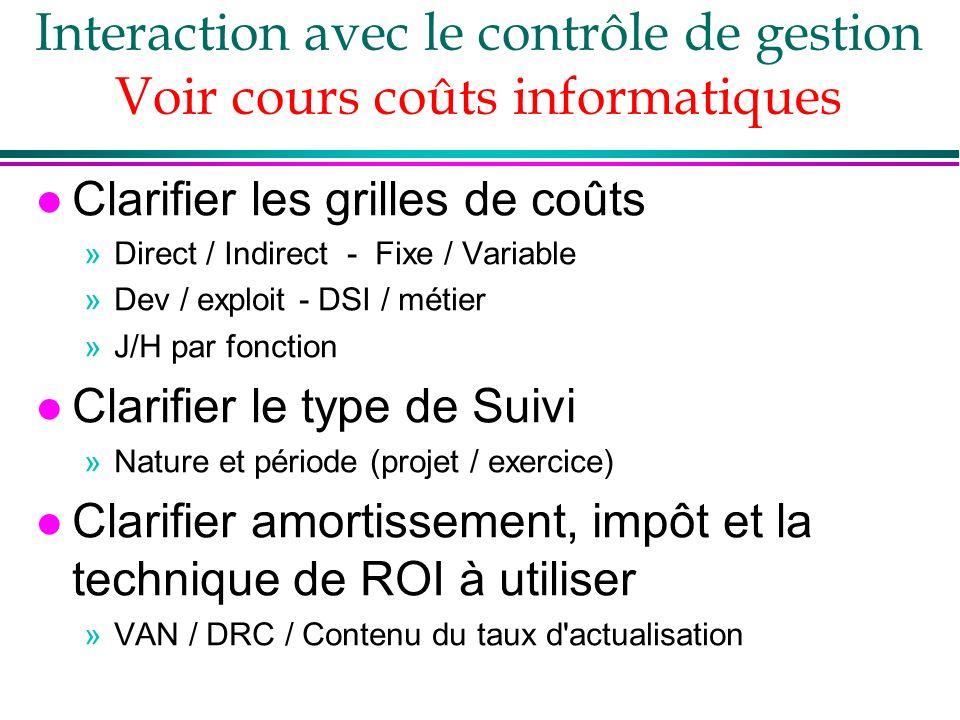l Clarifier les grilles de coûts »Direct / Indirect - Fixe / Variable »Dev / exploit - DSI / métier »J/H par fonction l Clarifier le type de Suivi »Na