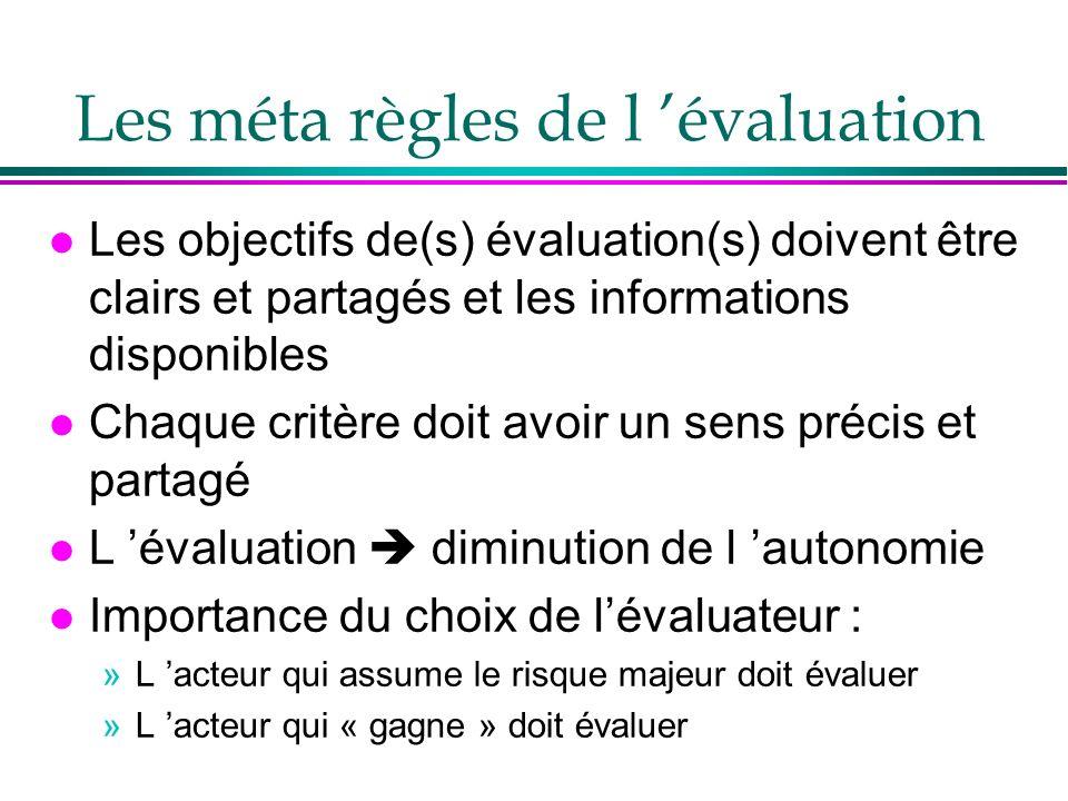 Les méta règles de l évaluation l Les objectifs de(s) évaluation(s) doivent être clairs et partagés et les informations disponibles l Chaque critère d