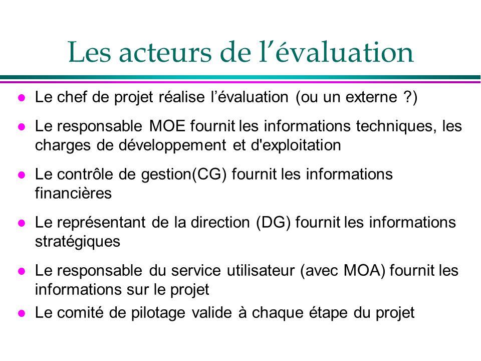 Les acteurs de lévaluation l Le chef de projet réalise lévaluation (ou un externe ?) l Le responsable MOE fournit les informations techniques, les cha