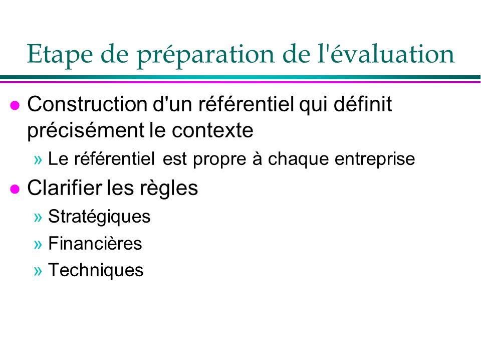 Etape de préparation de l'évaluation l Construction d'un référentiel qui définit précisément le contexte »Le référentiel est propre à chaque entrepris