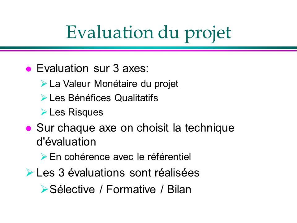 Evaluation du projet l Evaluation sur 3 axes: La Valeur Monétaire du projet Les Bénéfices Qualitatifs Les Risques l Sur chaque axe on choisit la techn