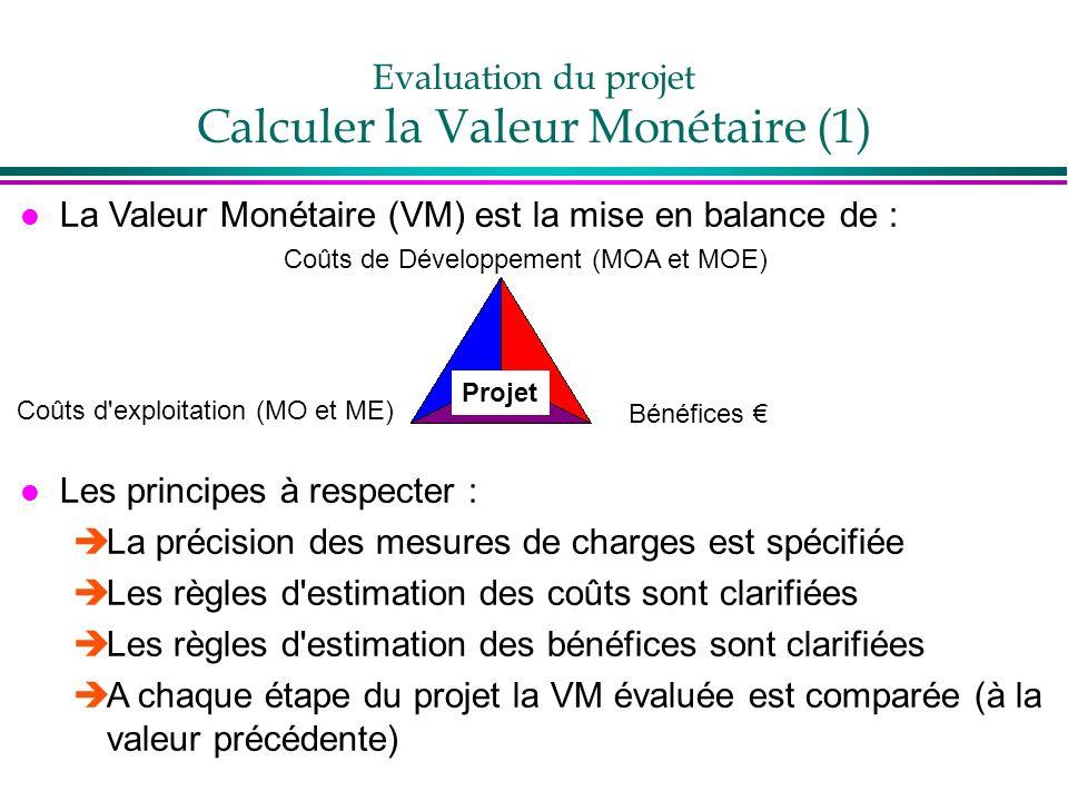 Evaluation du projet Calculer la Valeur Monétaire (1) l La Valeur Monétaire (VM) est la mise en balance de : l Les principes à respecter : èLa précisi