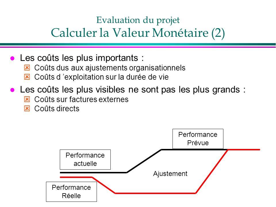 Evaluation du projet Calculer la Valeur Monétaire (2) l Les coûts les plus importants : ý Coûts dus aux ajustements organisationnels ý Coûts d exploit