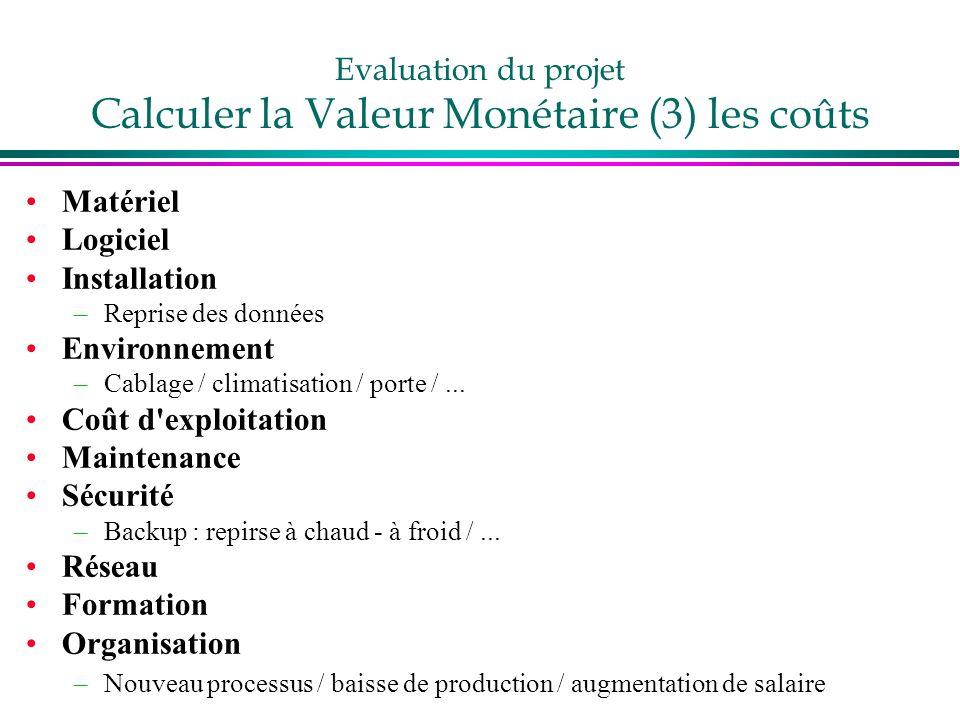 Evaluation du projet Calculer la Valeur Monétaire (3) les coûts Matériel Logiciel Installation –Reprise des données Environnement –Cablage / climatisa