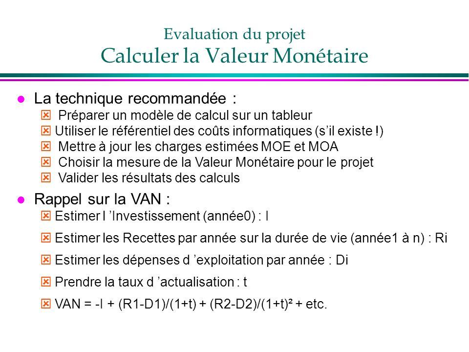 Evaluation du projet Calculer la Valeur Monétaire l La technique recommandée : ý Préparer un modèle de calcul sur un tableur ýUtiliser le référentiel
