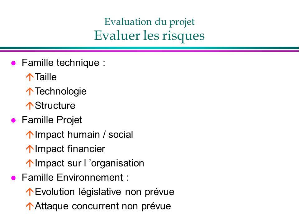 Evaluation du projet Evaluer les risques l Famille technique : áTaille áTechnologie áStructure l Famille Projet áImpact humain / social áImpact financ