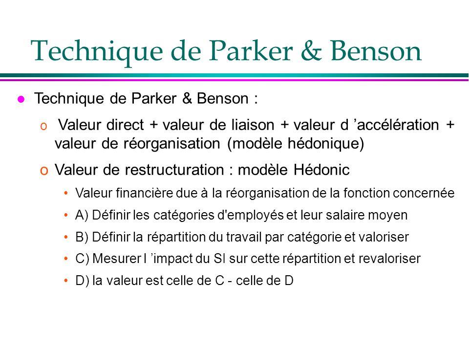 Technique de Parker & Benson l Technique de Parker & Benson : o Valeur direct + valeur de liaison + valeur d accélération + valeur de réorganisation (